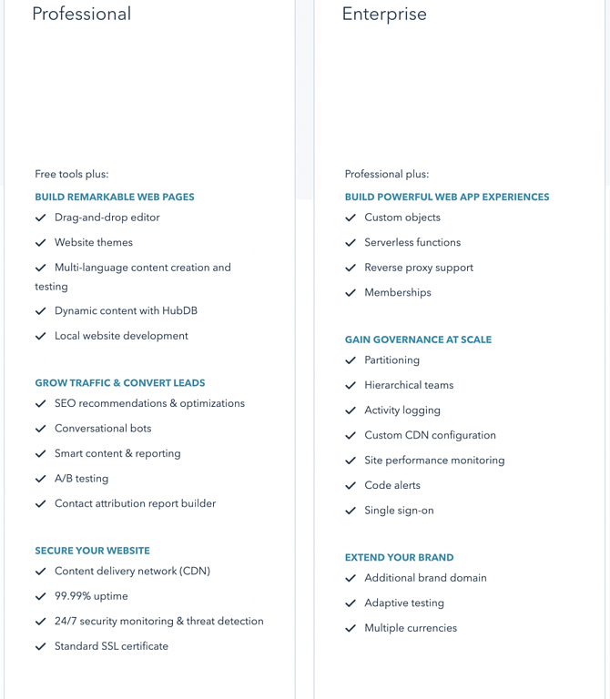 hubspot pricing structure